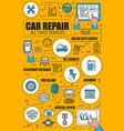 car repair service auto spare parts motor oil