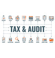 auditing tax accounting banner vector image vector image