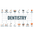 dentistry and stomatology banner vector image
