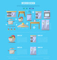 kitchen interior design poster in flat style vector image vector image