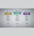 three banners with tariffs plan comparison of vector image vector image