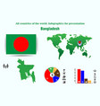 22 bangladesh all countries of the world vector image