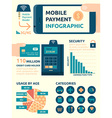 Mobile Payment Infographic vector image vector image