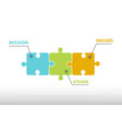 mission vision values vector image vector image