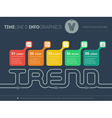 Chart or Time line of trends Infographic timeline vector image vector image