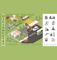 isometric oil industry concept vector image vector image