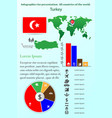 turkey infographics for presentation all vector image