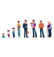 human age man growing up stages from kid to old vector image