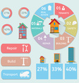 Building infographics vector image