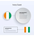 Ivory Coast Country Set of Banners vector image vector image