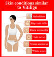 skin conditions having an external resemblance to vector image vector image