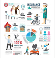 Insurance Template Design Infographic Concept vector image vector image