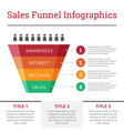 sales funnel infographics for business vector image vector image