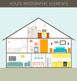 perfect a house vector image vector image