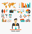 Travel agent Infographic vector image