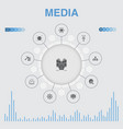 media infographic with icons contains such icons vector image