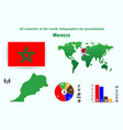 morocco all countries of the world infographics vector image vector image