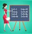 teacher at the school board vector image