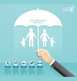 insurance policy services conceptual design vector image vector image