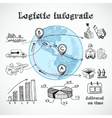 Logistic globe infographic vector image