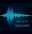 earthquake frequency wave graph seismic activity vector image vector image