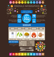 sodium mineral supplements rich food icons vector image