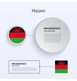 Malawi Country Set of Banners vector image vector image