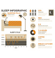 Sleep Infographic vector image