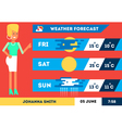 Weather Forecast 2 vector image vector image