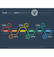 web template of Infographic timeline with icons vector image vector image
