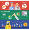 Microbiology Banners Set vector image vector image