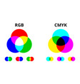 rgb and cmyk color mixing diagram vector image vector image