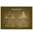 Collection of Normal Distribution Diagram vector image vector image