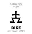 Astrology asteroid dik