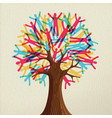 people tree concept for diverse community vector image vector image