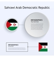 Sahrawi Arab Democratic Republic Country Set of vector image vector image