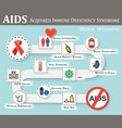 aids infographics vector image