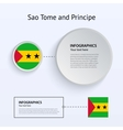 Sao Tome and Principe Country Set of Banners