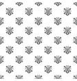 creative idea bulb pattern seamless vector image vector image