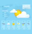weather forecast smartphone application vector image vector image