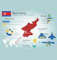 north korea infographics vector image