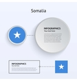 Somalia Country Set of Banners vector image vector image