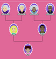 cartoon family tree of the girl born in vector image