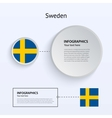 Sweden Country Set of Banners vector image