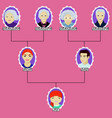 cartoon family tree of the girl vector image vector image