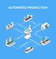 automated production isometric flowchart vector image vector image