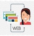 woman cartoon web page vector image