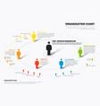 minimalist company organization hierarchy schema vector image vector image