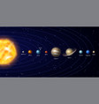 solar system galaxy universe planets space scheme vector image
