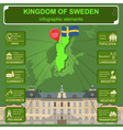 Sweden infographics statistical data sights vector image vector image